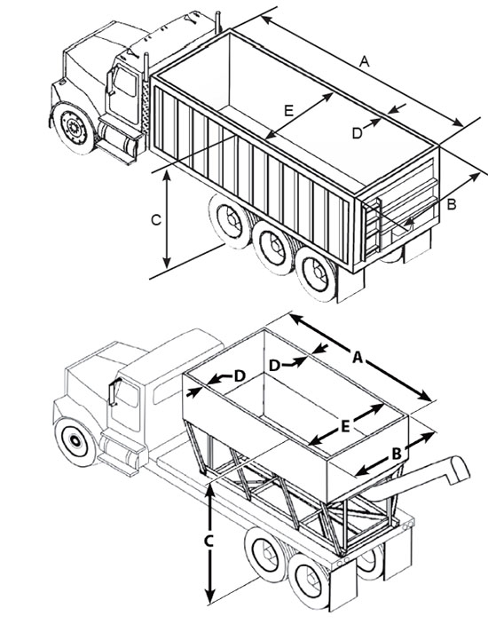 Roll Off Truck Drawing Farm Truck Seed Tender Tarp
